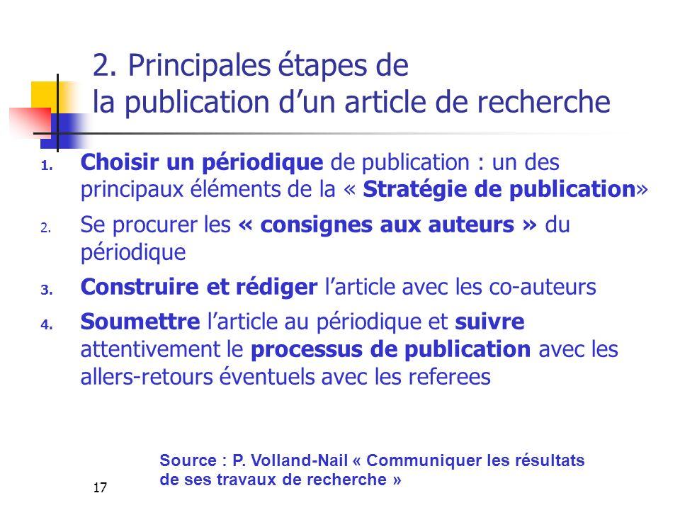 2. Principales étapes de la publication d'un article de recherche