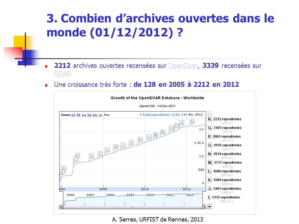 3. Combien d'archives ouvertes dans le monde (01/12/2012)