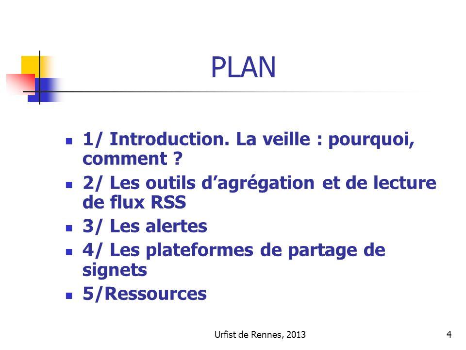 PLAN 1/ Introduction. La veille : pourquoi, comment