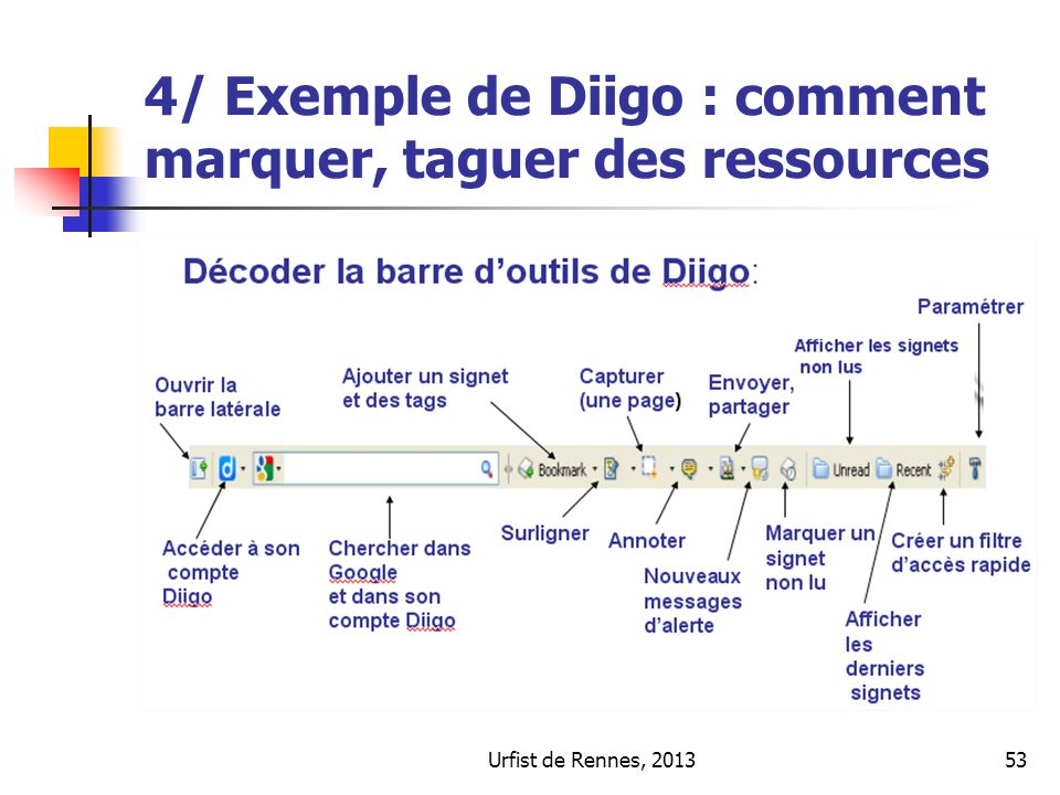 4/ Exemple de Diigo : comment marquer, taguer des ressources