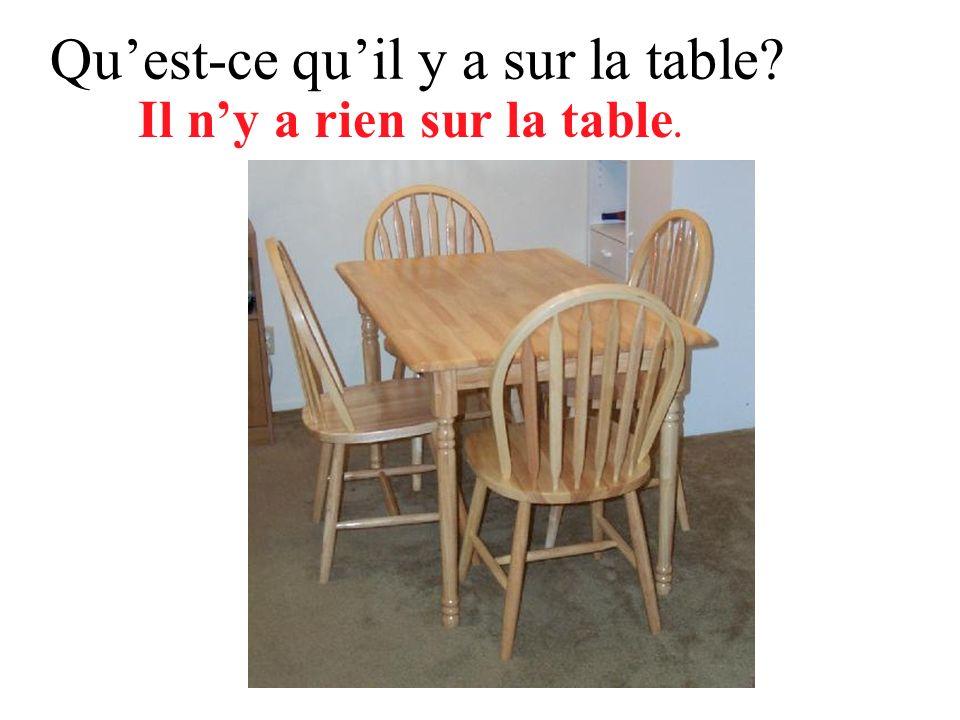 Qu'est-ce qu'il y a sur la table
