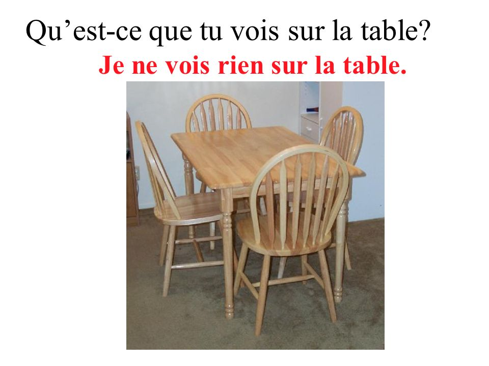 Qu'est-ce que tu vois sur la table