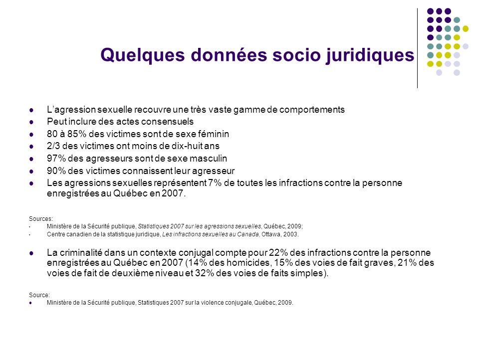 Quelques données socio juridiques