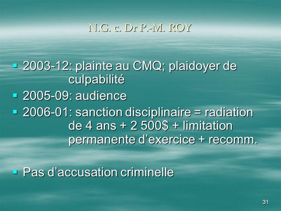 2003-12: plainte au CMQ; plaidoyer de culpabilité 2005-09: audience