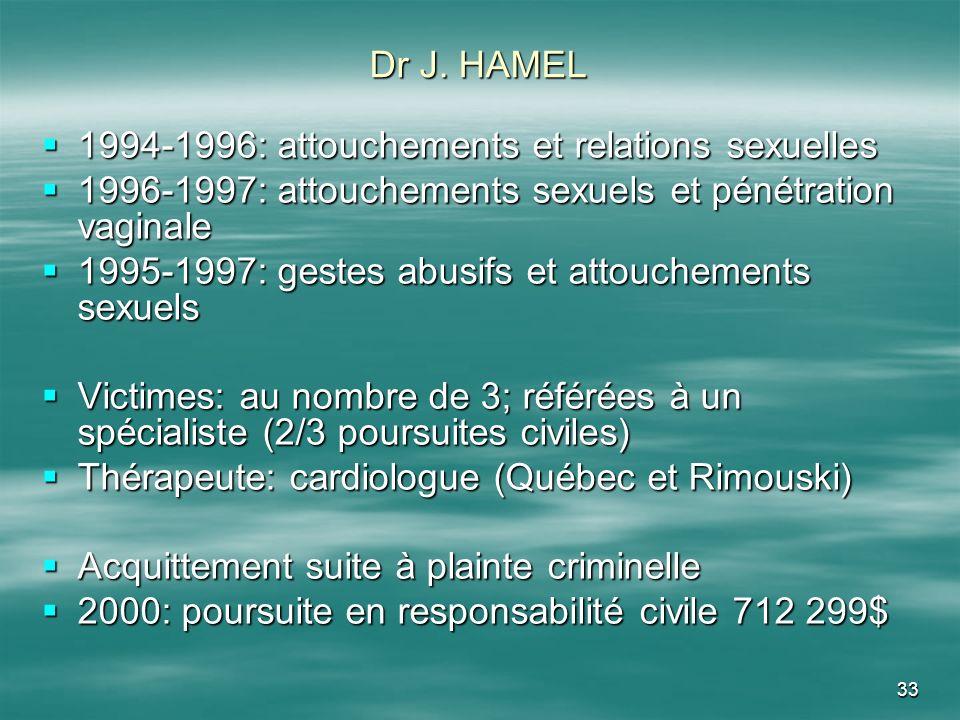 Dr J. HAMEL1994-1996: attouchements et relations sexuelles. 1996-1997: attouchements sexuels et pénétration vaginale.