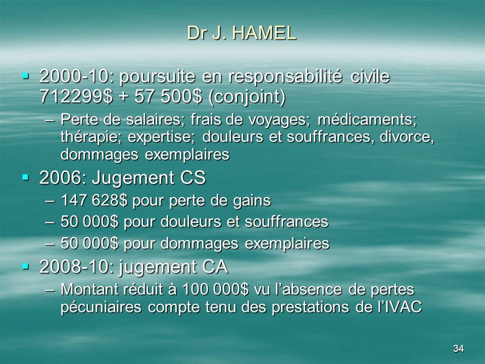 Dr J. HAMEL 2000-10: poursuite en responsabilité civile 712299$ + 57 500$ (conjoint)