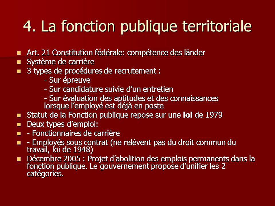 4. La fonction publique territoriale
