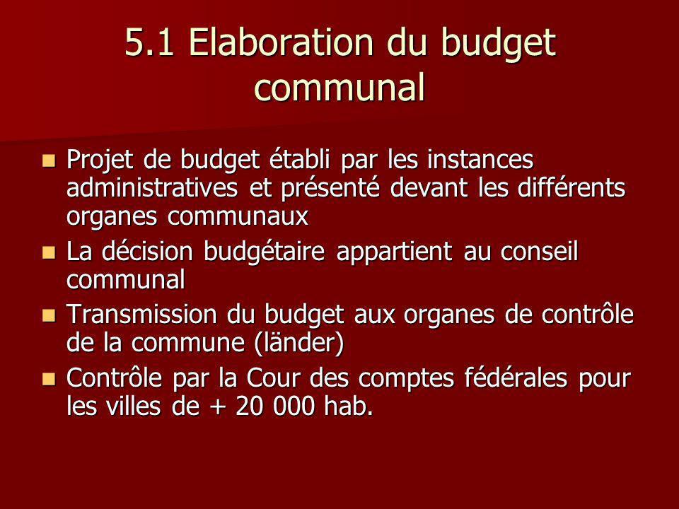 5.1 Elaboration du budget communal