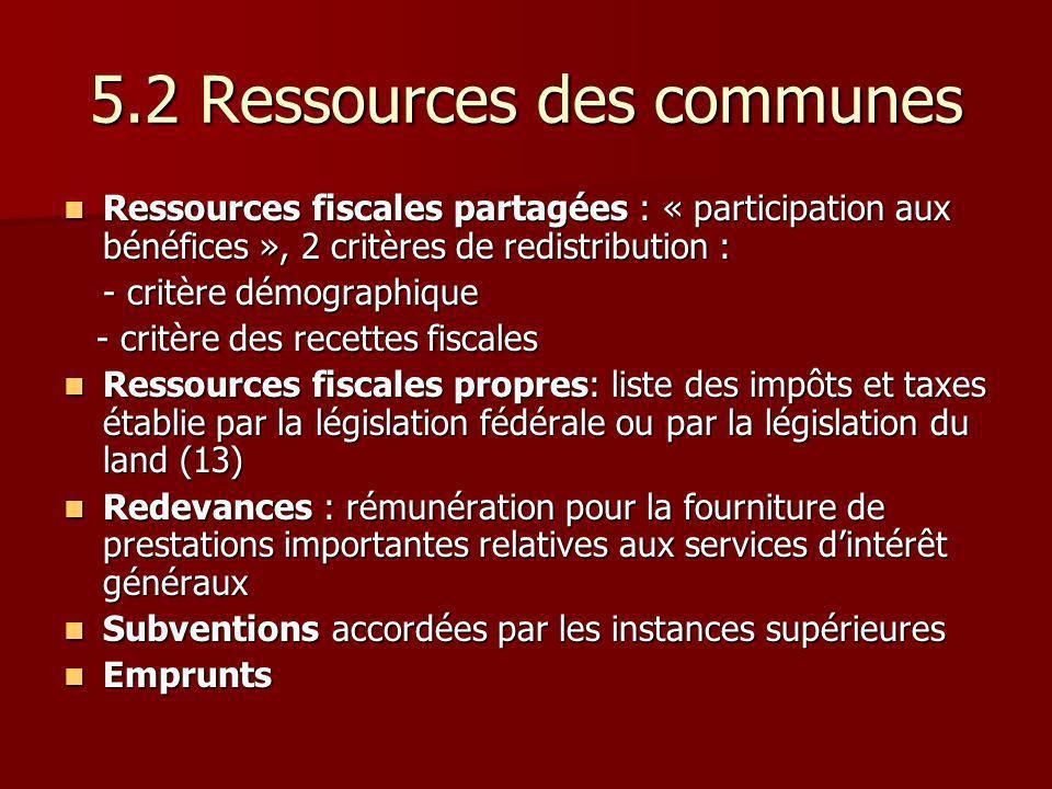 5.2 Ressources des communes