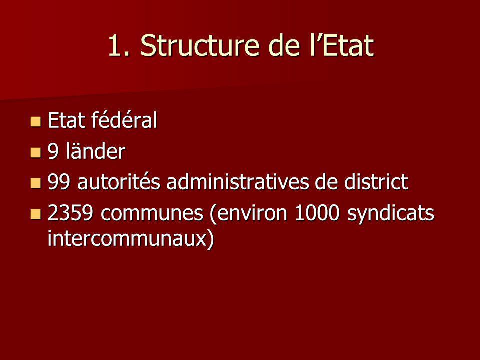 1. Structure de l'Etat Etat fédéral 9 länder