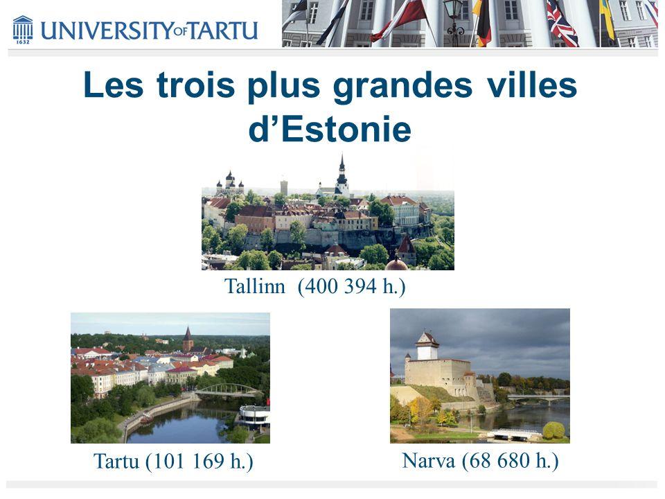 Les trois plus grandes villes d'Estonie