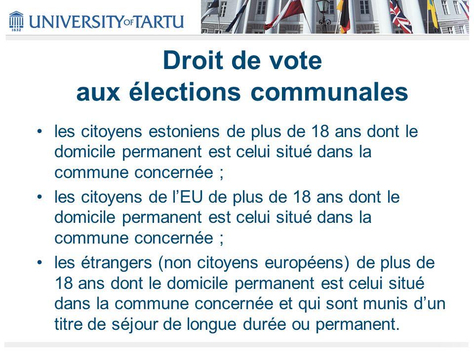 Droit de vote aux élections communales