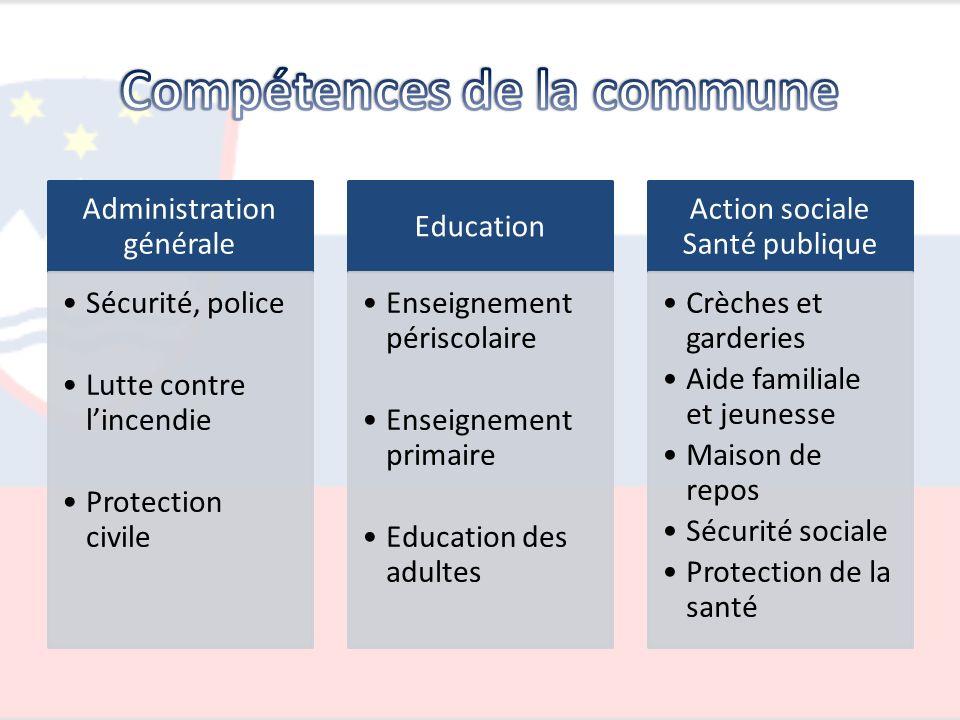 Compétences de la commune