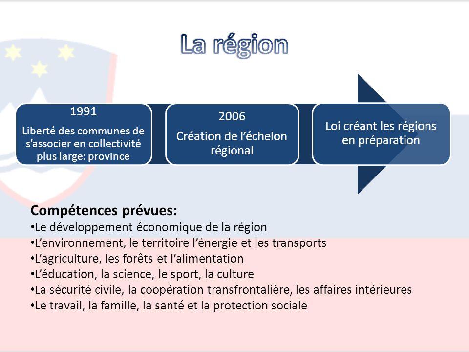 La région Compétences prévues: 1991