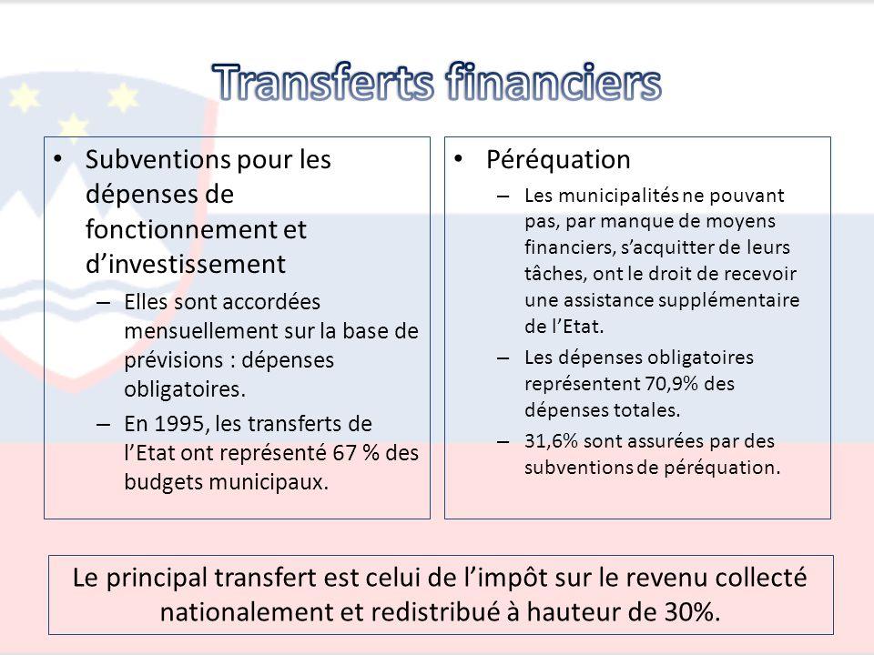 Transferts financiers