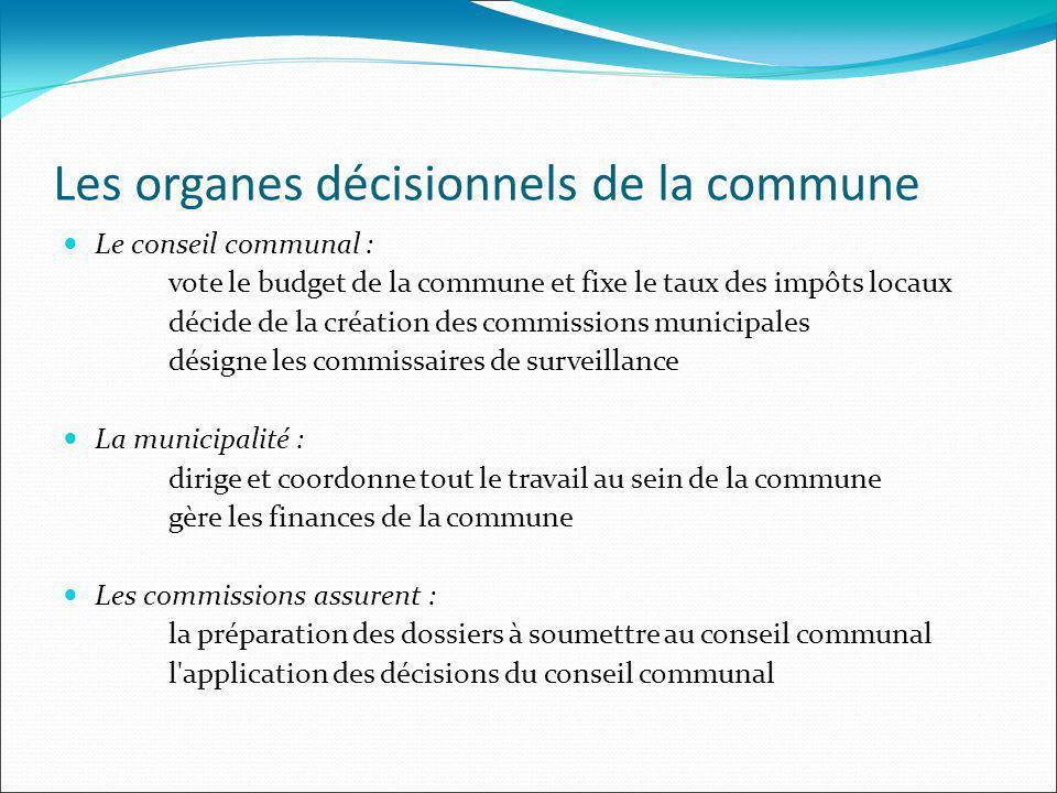 Les organes décisionnels de la commune
