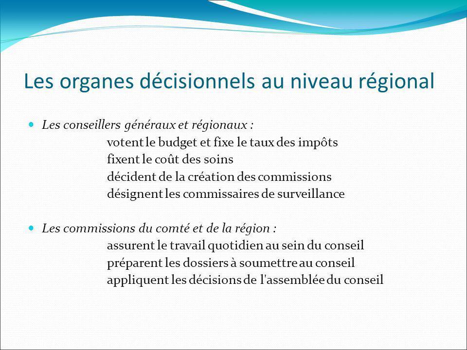 Les organes décisionnels au niveau régional
