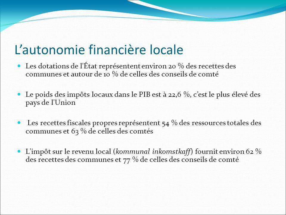 L'autonomie financière locale
