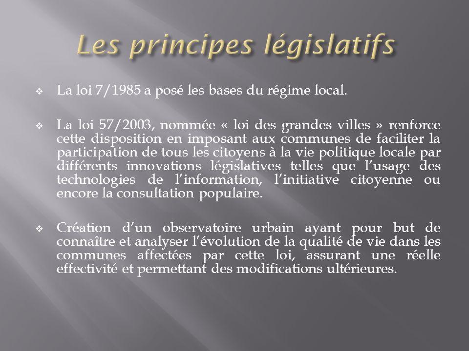 Les principes législatifs