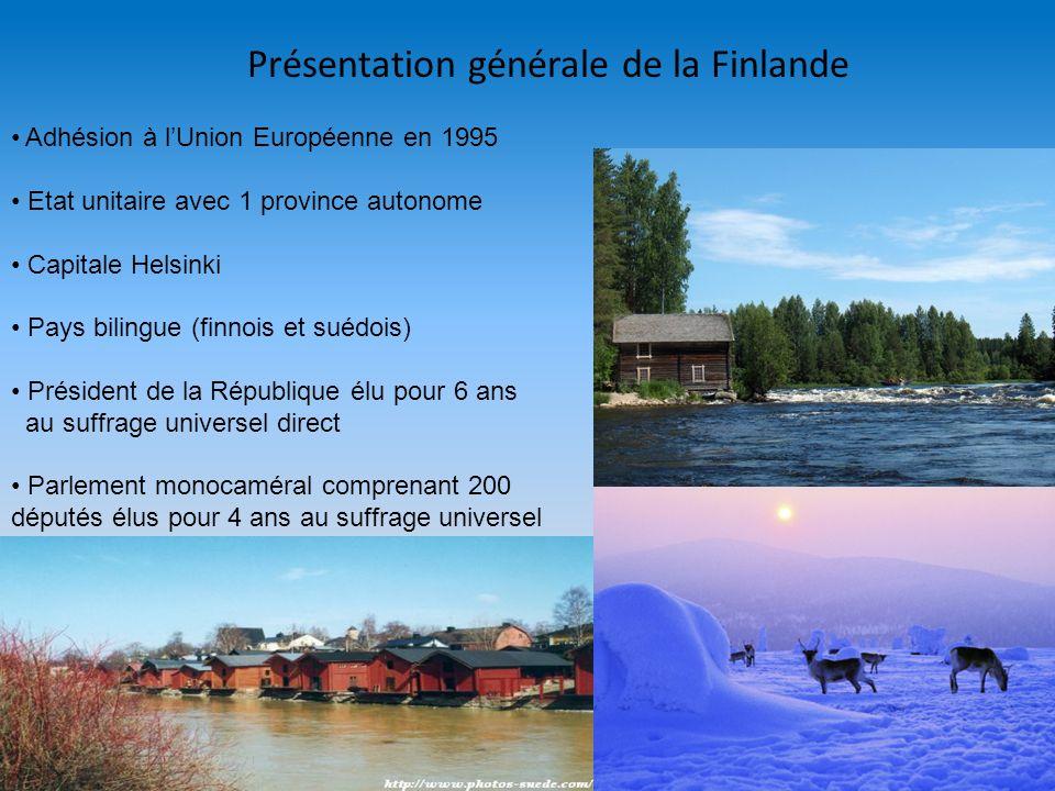 Présentation générale de la Finlande
