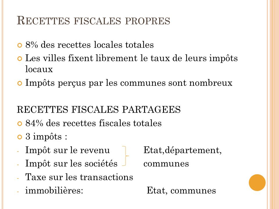 Recettes fiscales propres