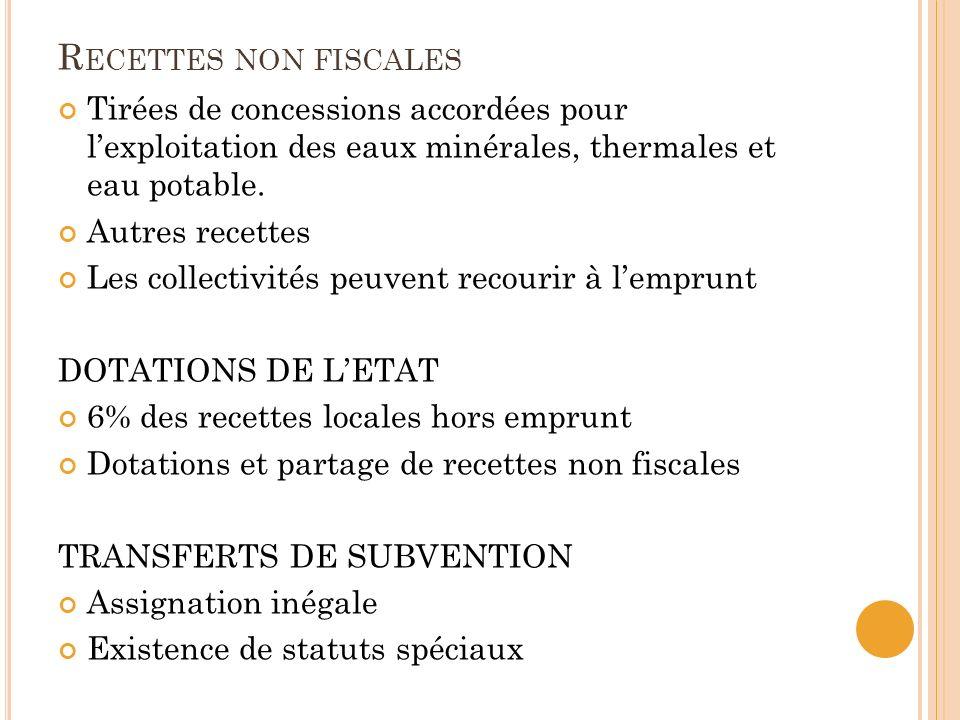 Recettes non fiscales Tirées de concessions accordées pour l'exploitation des eaux minérales, thermales et eau potable.