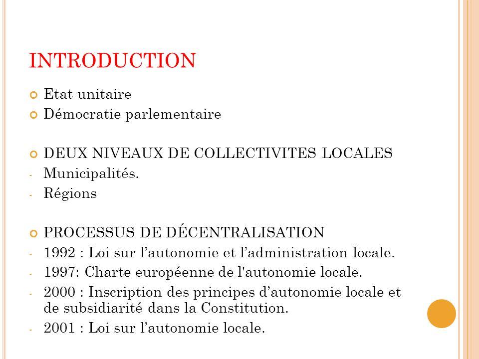 INTRODUCTION Etat unitaire Démocratie parlementaire