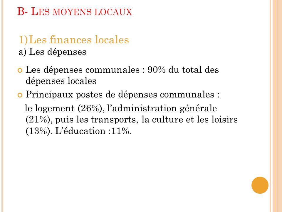 Les finances locales B- Les moyens locaux a) Les dépenses