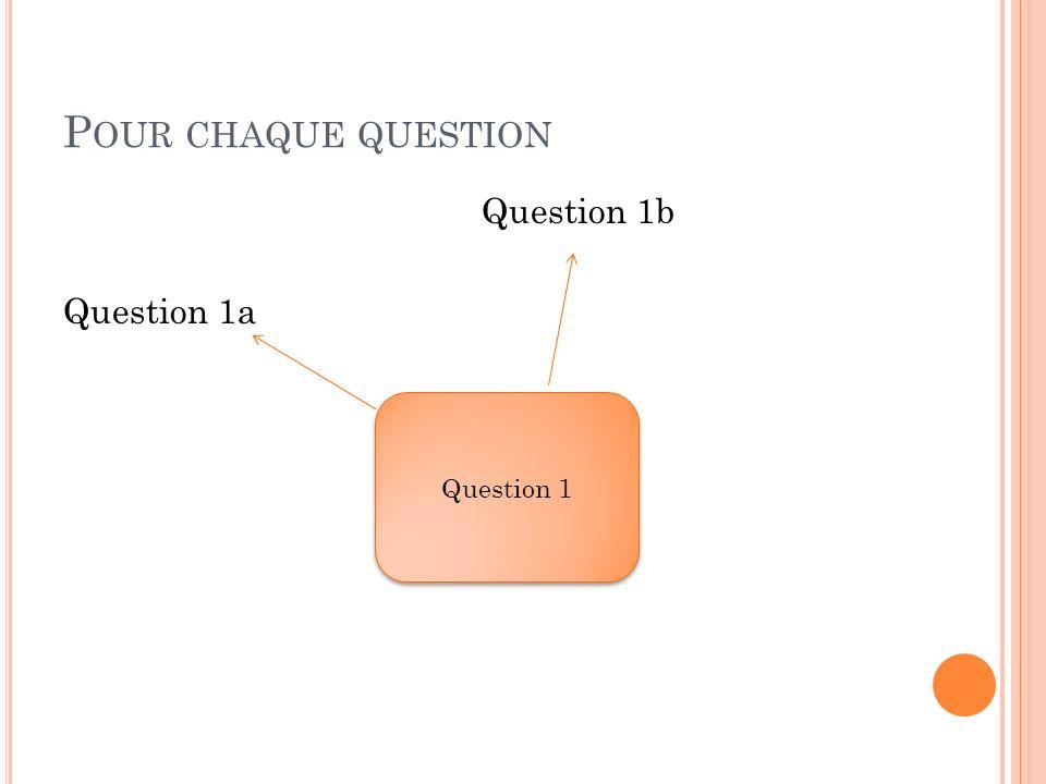 Pour chaque question Question 1b Question 1a Question 1