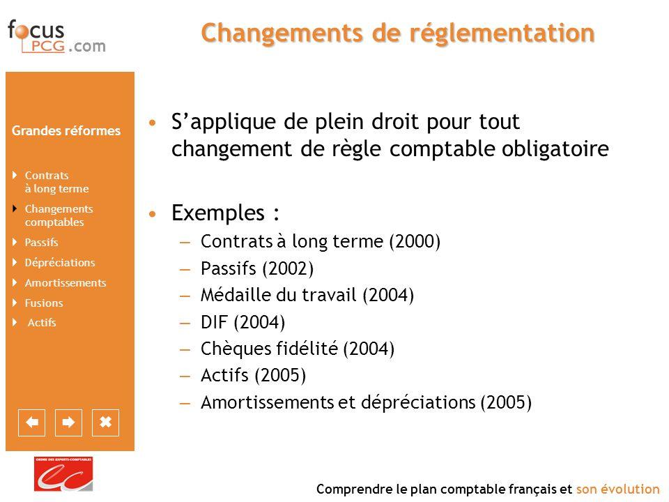 Changements de réglementation