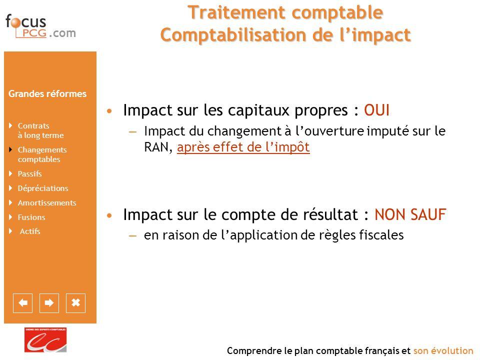 Traitement comptable Comptabilisation de l'impact