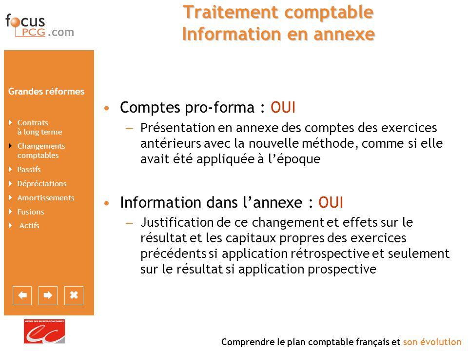 Traitement comptable Information en annexe