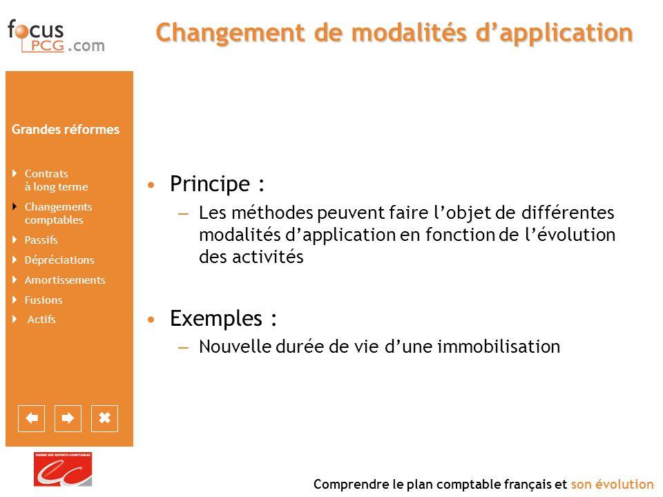 Changement de modalités d'application