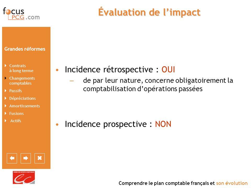 Évaluation de l'impact
