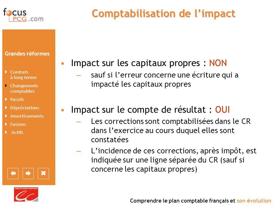 Comptabilisation de l'impact