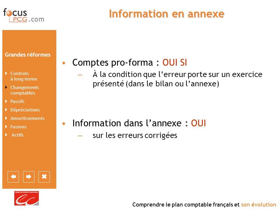 Information en annexe Comptes pro-forma : OUI SI