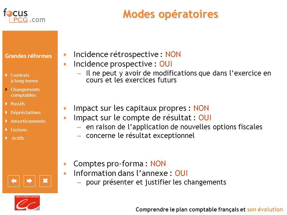 Modes opératoires Incidence rétrospective : NON