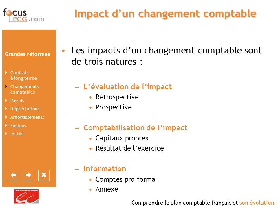 Impact d'un changement comptable