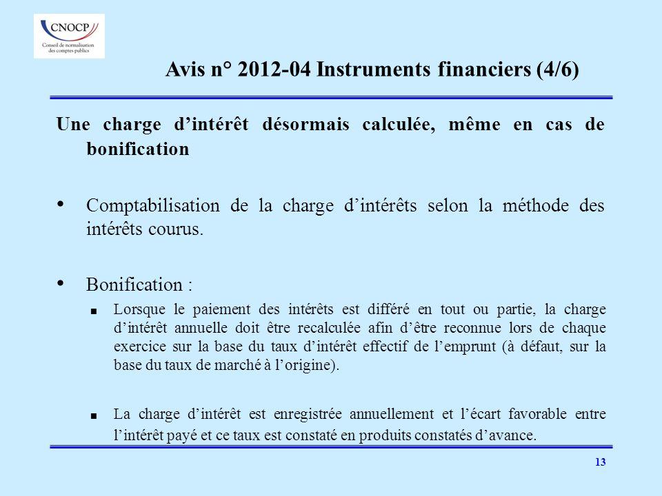 Avis n° 2012-04 Instruments financiers (4/6)