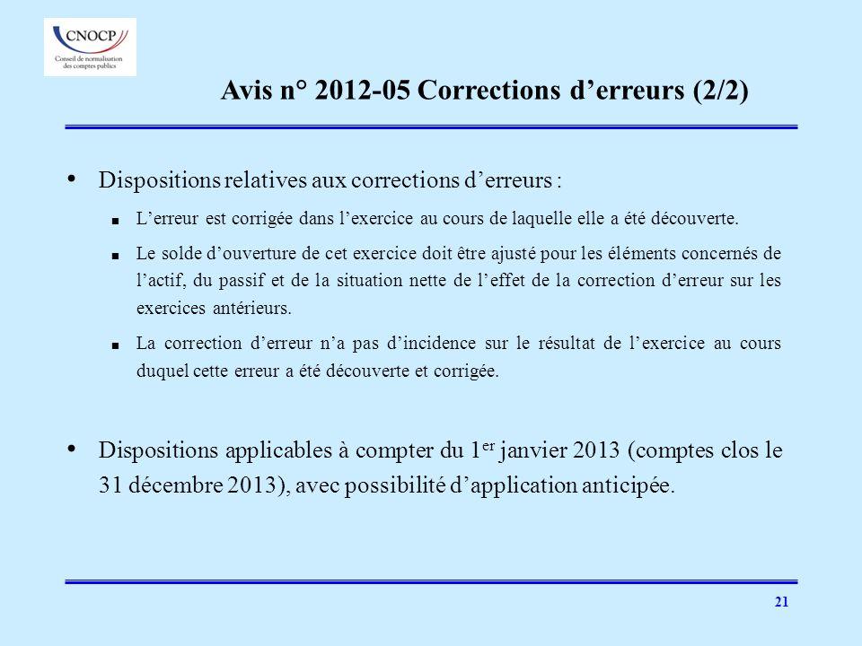 Avis n° 2012-05 Corrections d'erreurs (2/2)