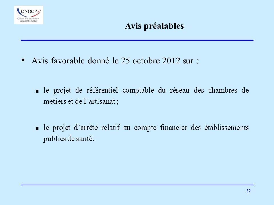 Avis favorable donné le 25 octobre 2012 sur :