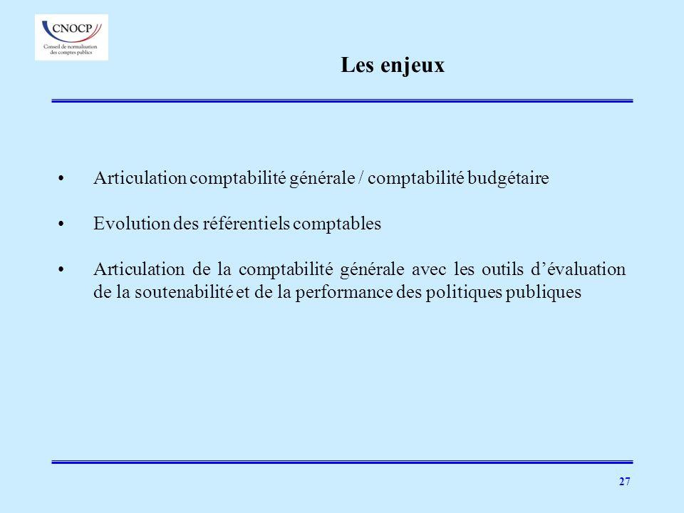 Les enjeux Articulation comptabilité générale / comptabilité budgétaire. Evolution des référentiels comptables.