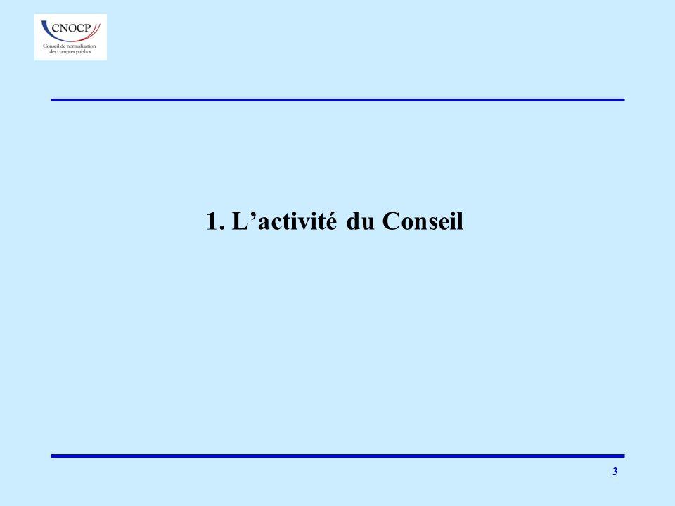 1. L'activité du Conseil