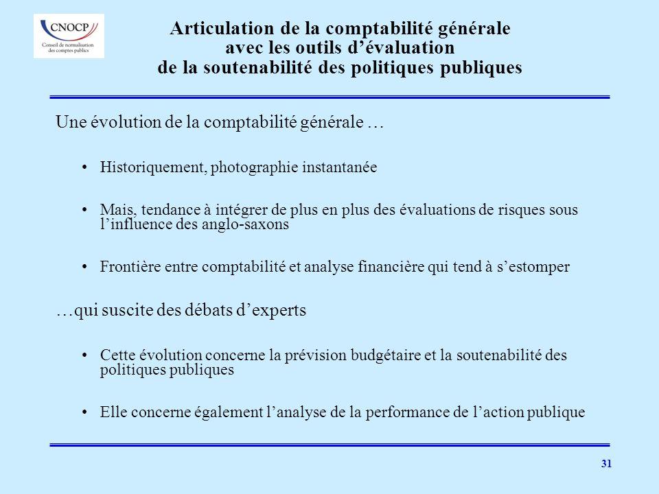 Articulation de la comptabilité générale avec les outils d'évaluation
