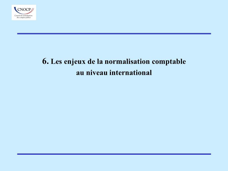 6. Les enjeux de la normalisation comptable au niveau international