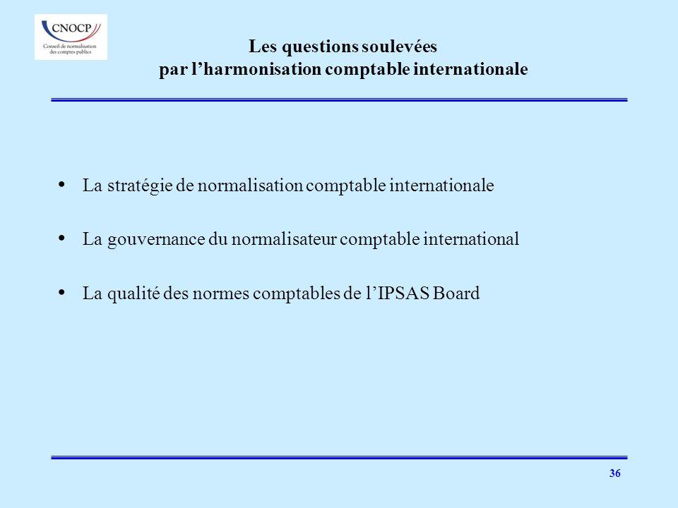 Les questions soulevées par l'harmonisation comptable internationale