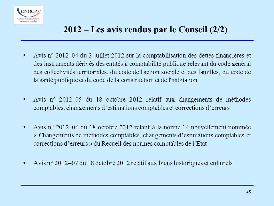 2012 – Les avis rendus par le Conseil (2/2)