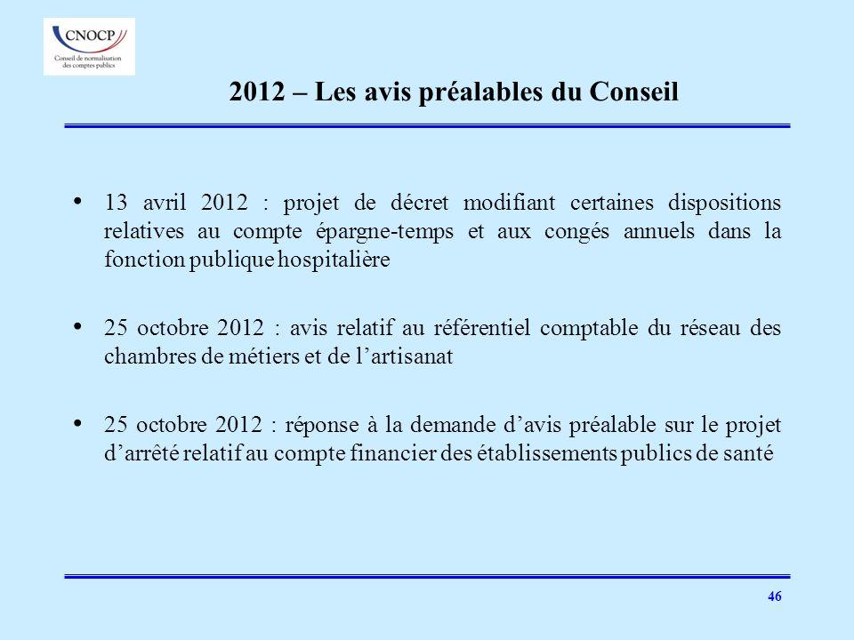 2012 – Les avis préalables du Conseil