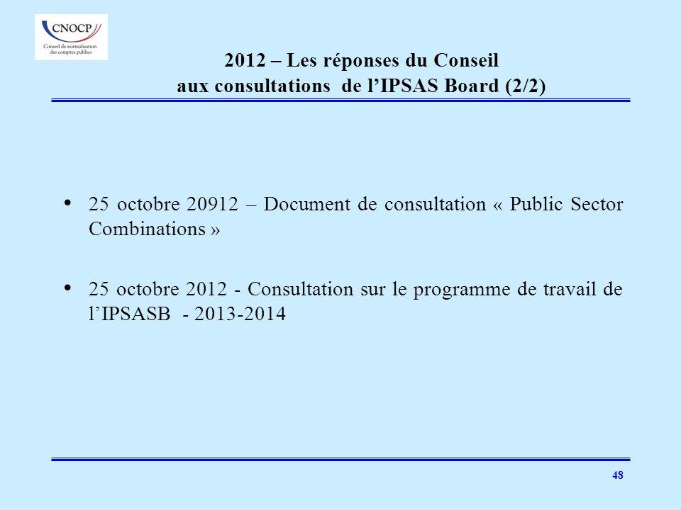 2012 – Les réponses du Conseil aux consultations de l'IPSAS Board (2/2)