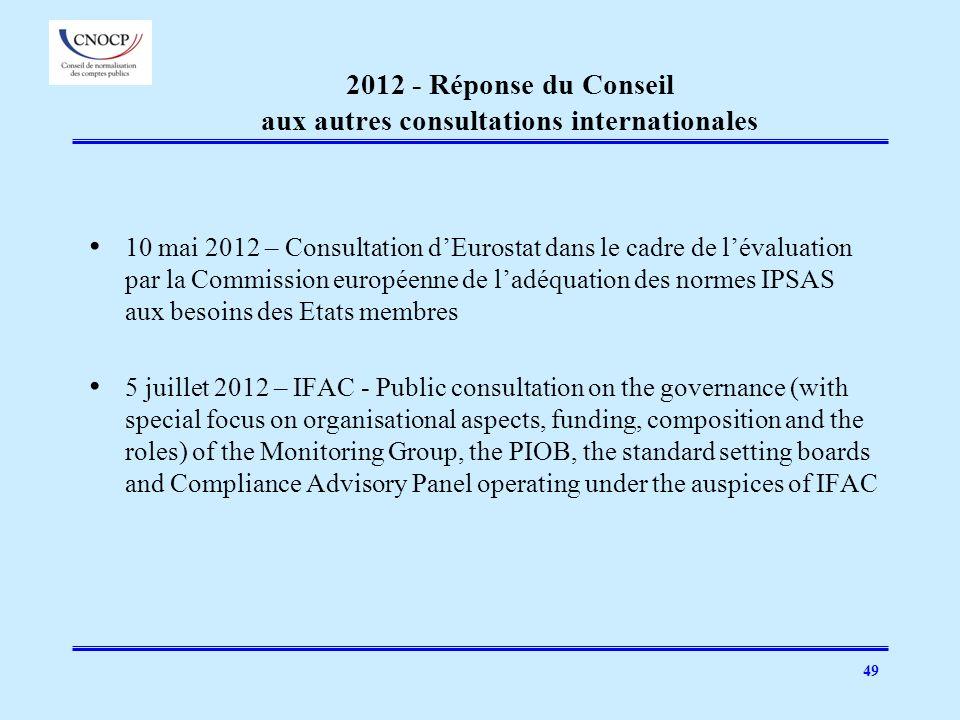2012 - Réponse du Conseil aux autres consultations internationales
